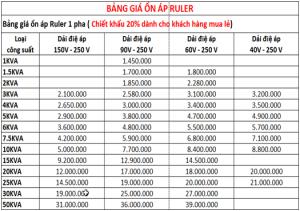báo giá on ap ruler